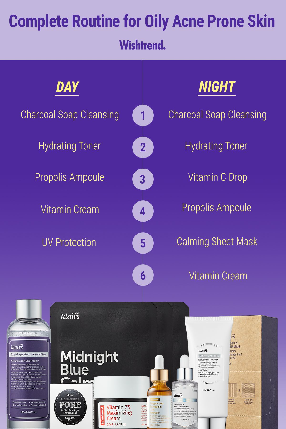 Day Night Oily Acne Prone Skin Care Kit With Images Acne