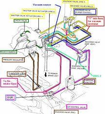 Mazda 323 Vacuum Diagram - Wiring Diagram Schemas