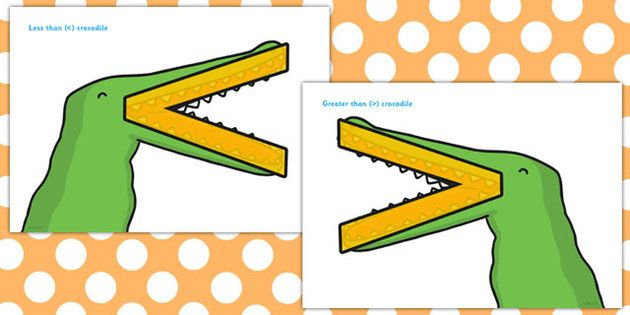 Greater Than Less Than Crocodile Signs Display Poster Teaching Posters Visual Learners Math Lessons