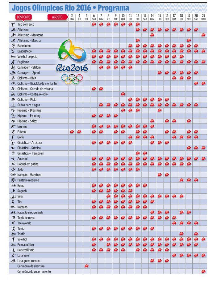Calendario De Los Juegos Olimpicos Rio 2016 Pdf Rio Olympics Olympics Rio Olympics 2016