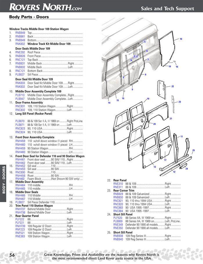 land rover velar wiring diagram