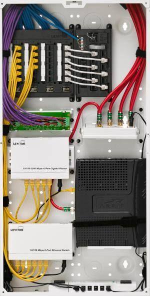 Pin von MK Marketing auf Electronic Integration | Pinterest ...