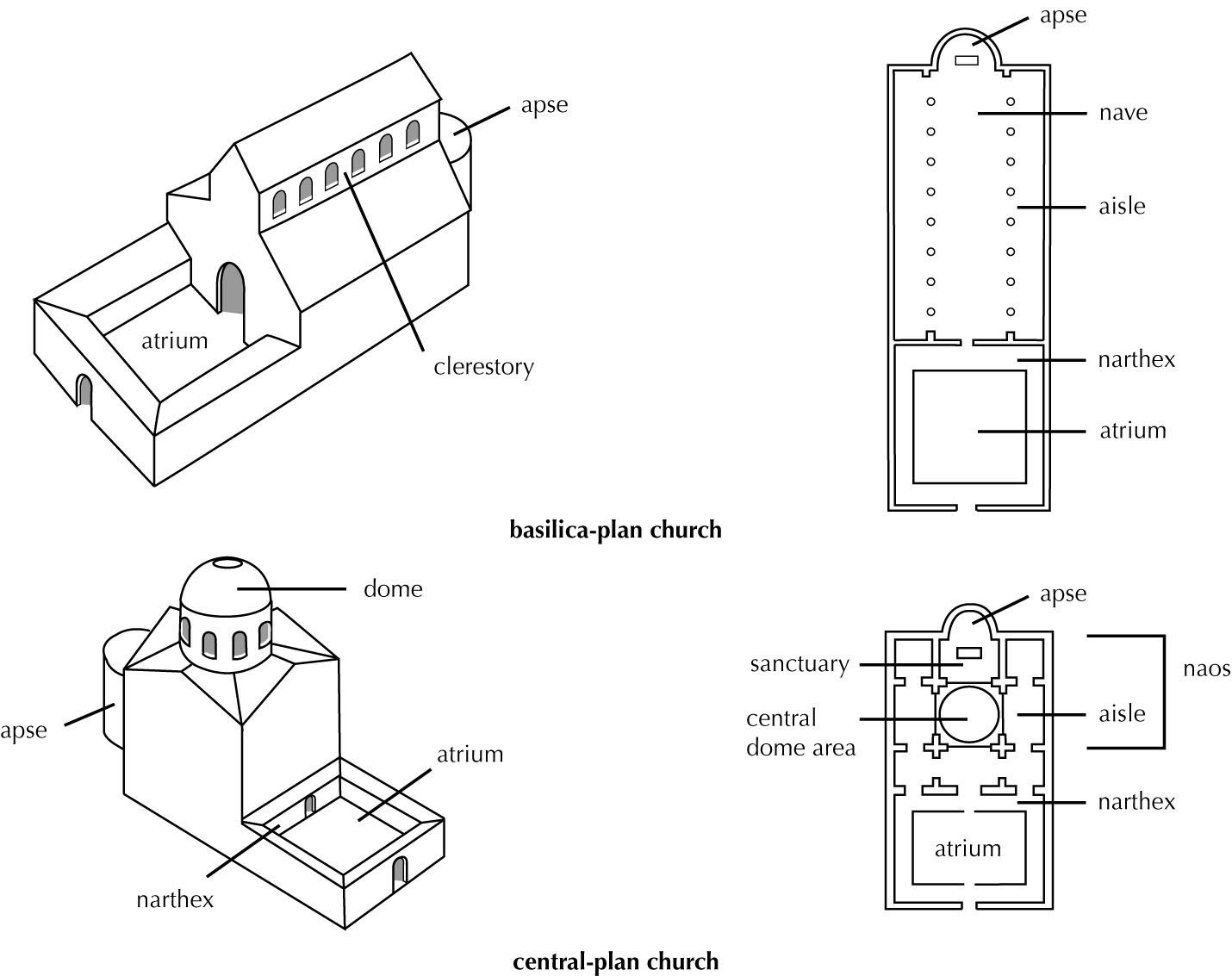 hight resolution of basilica church plan