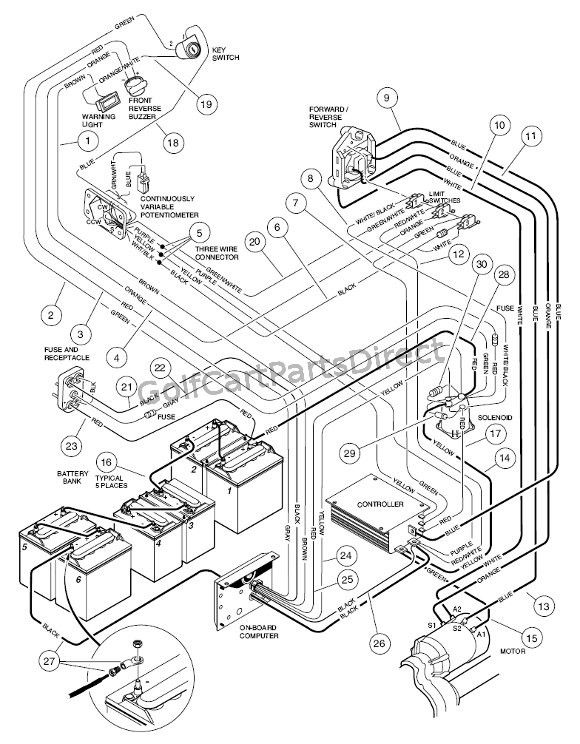 [DIAGRAM] 1987 Club Car 36 Volt Wiring Diagram FULL