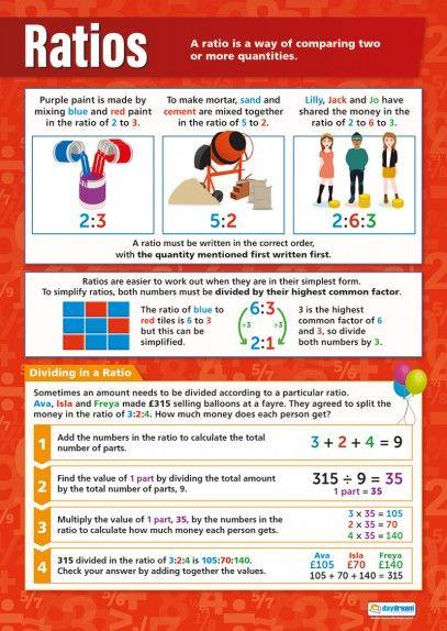 Ratio Poster   School ideas   Pinterest   Mathe, Lernen und Mathematik