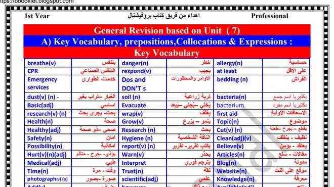 مراجعة ليلة امتحان اللغة الانجليزية اولى ثانوى مايو 2020 اهداء من فريق كتاب بروفيشنال Vocabulary Allergies Prepositions