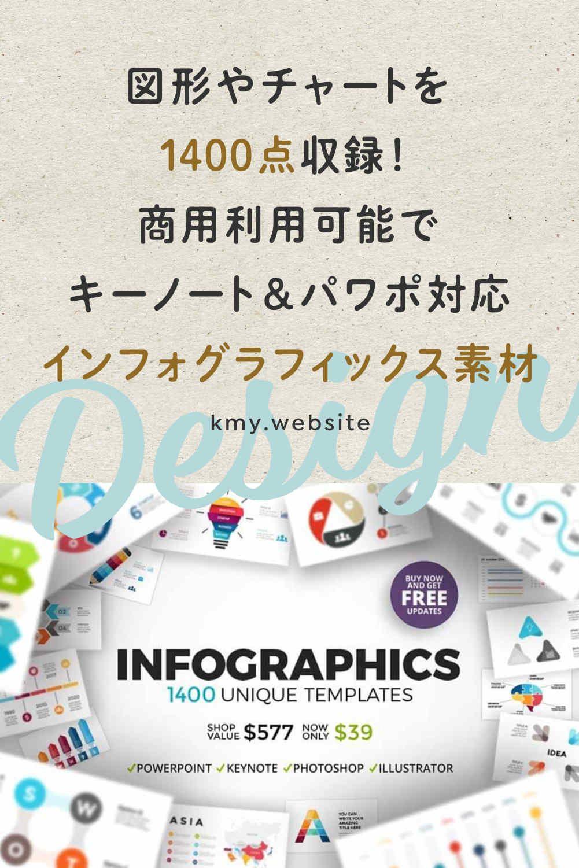 図形やチャートを1600点以上収録 商用利用可能でキーノート パワポ