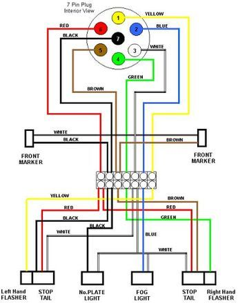 color diagram for chevy 2001 2500 truck Way Trailer Wiring Diagram
