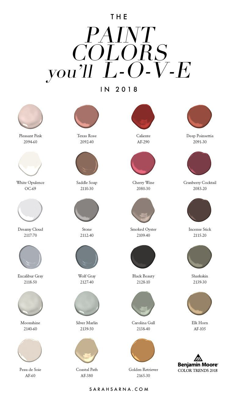 The Paint Colors you'll L-O-V-E in 2018: Benjamin Moore Color Trends 2018 Paint Color Palette