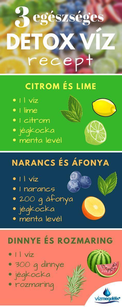 méregtelenítés vízzel és citrommal)