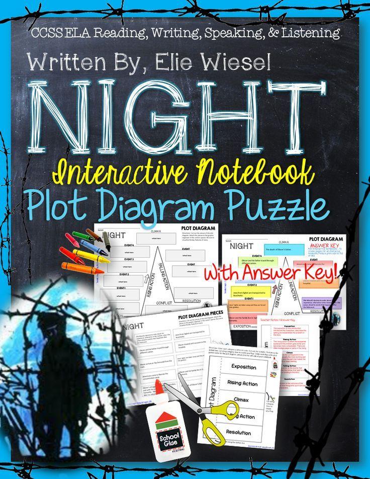 Night by elie wiesel interactive notebook plot diagram puzzle night by elie wiesel interactive notebook plot diagram puzzle ccuart Images