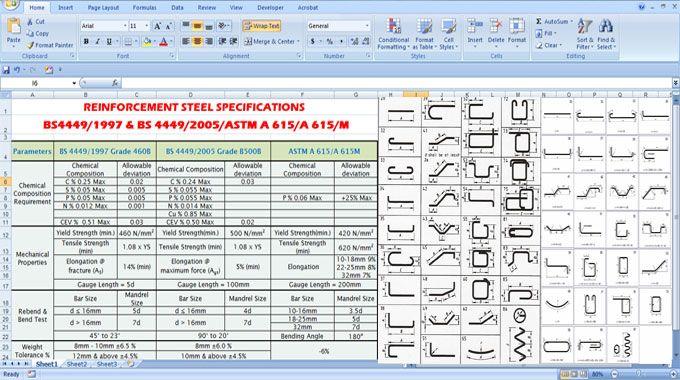 Download the details for reinforcement steel