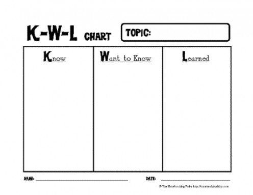 Free Printable K-W-L Chart Reading Skills \ Strategy Stuff - kwl chart