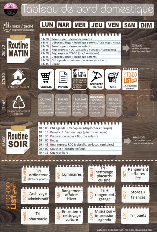 Les 25 meilleures id es de la cat gorie organisation maison sur pinterest o - Organisation de la maison ...