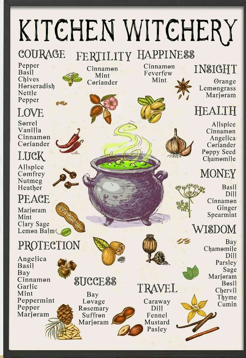 wicca kitchen witchery a beginners guide to magical cooking with simple spells and recipes