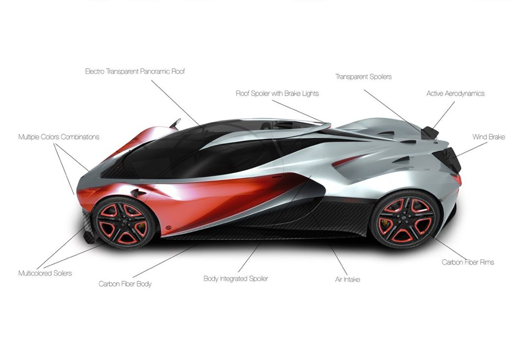 Oh Hello Hypercar Yanko Design Hypercars Concept Pinterest