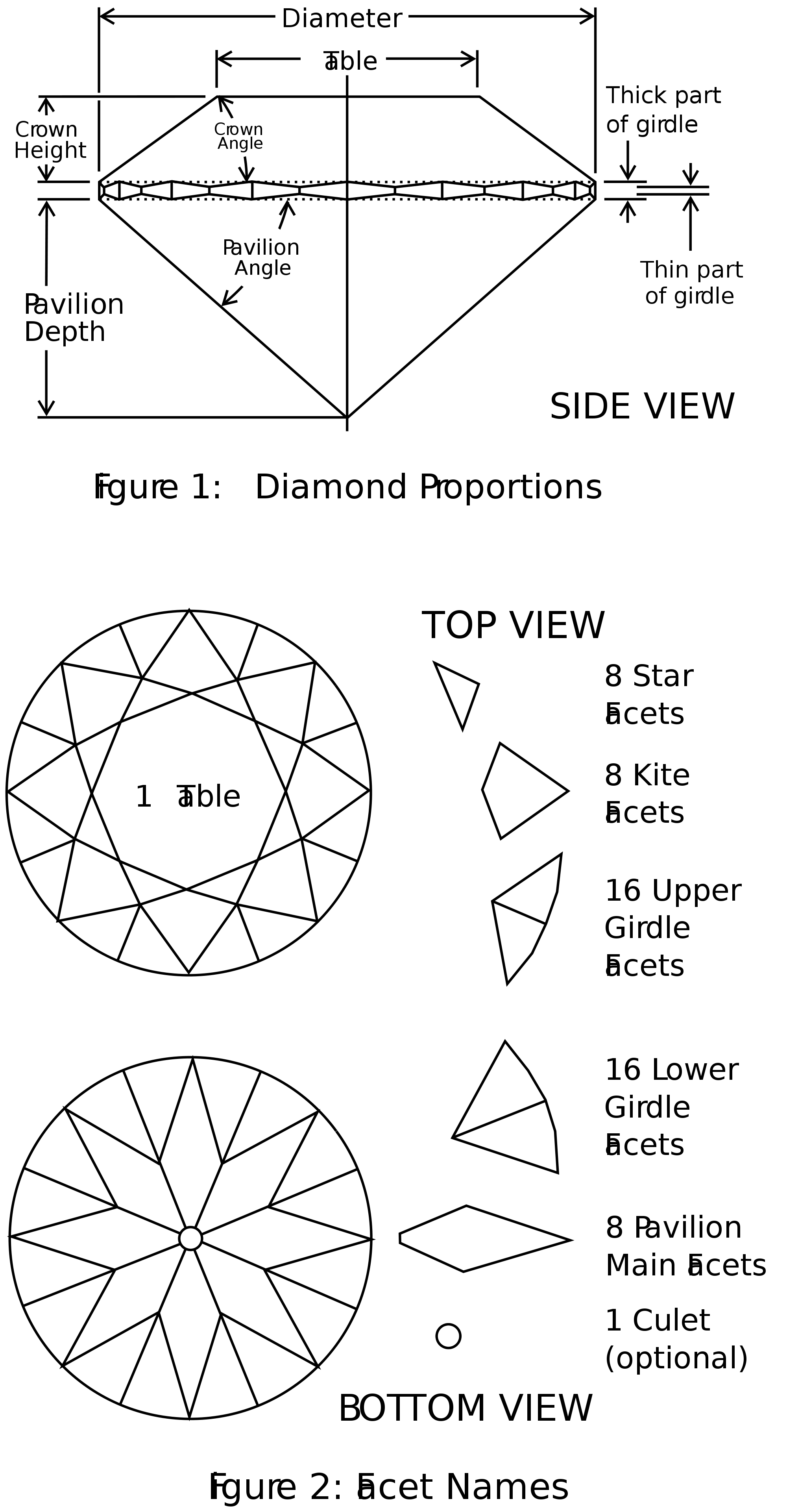 Fig. 1 and 2, Diamond Proportions and Facet Names, for the