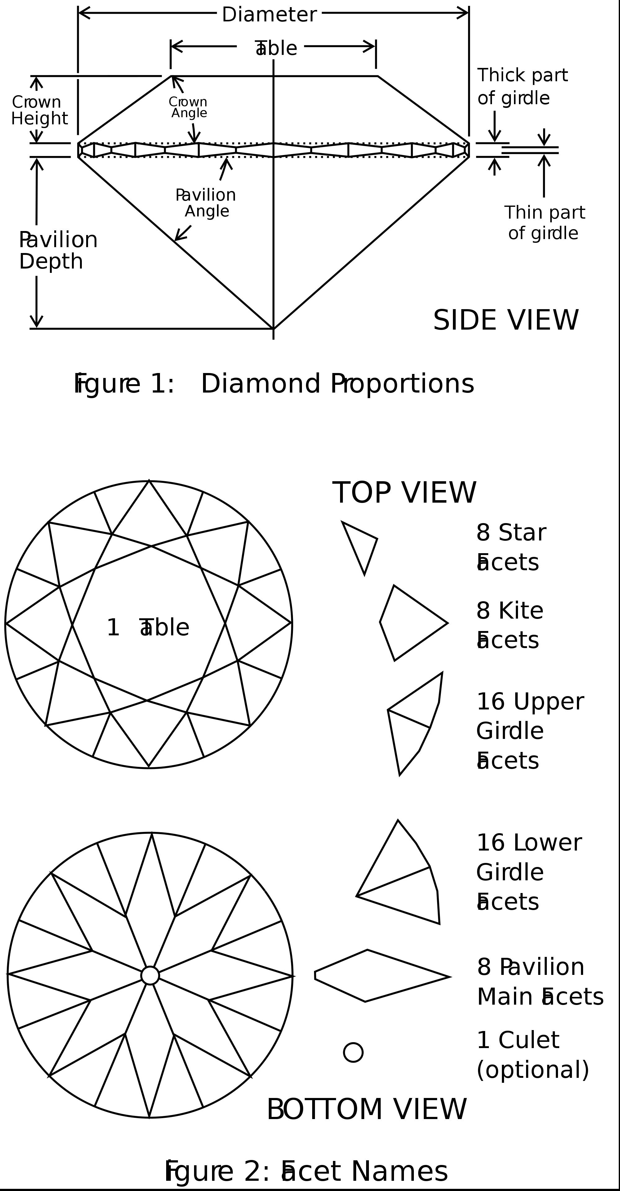 Gems Diamonds Pearls Crystals Minerals Rocks And