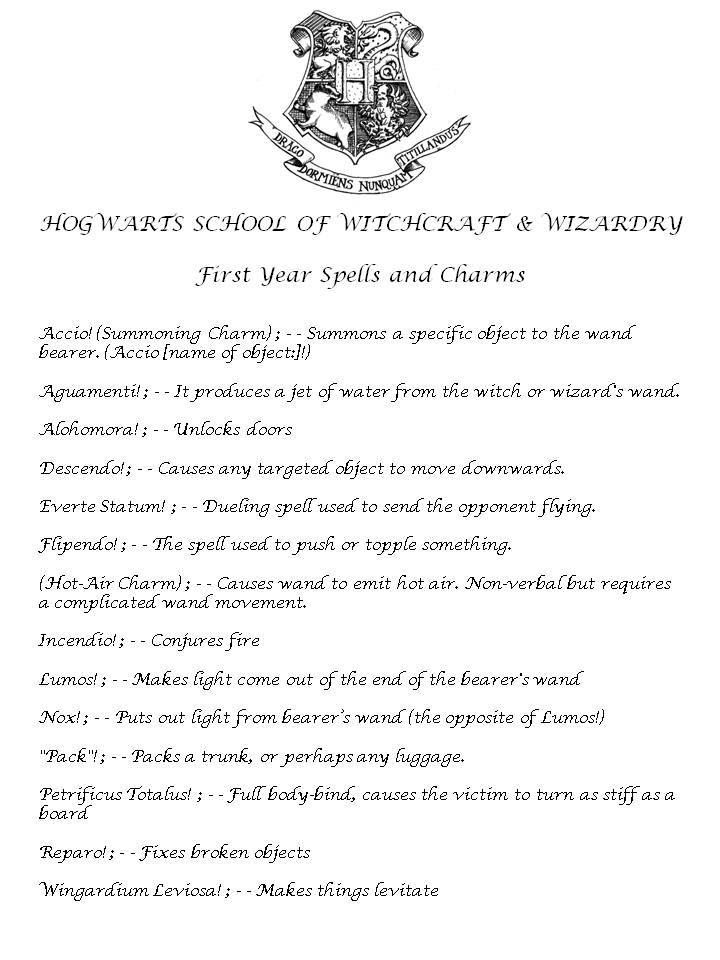 Hogwarts End Of Term Grade Report Perfect For By Wizardingworld