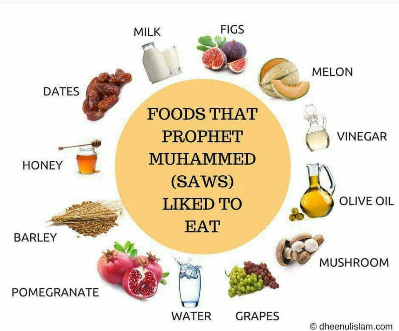 Pin On Prophet Muhammad S A W Favorite Foods