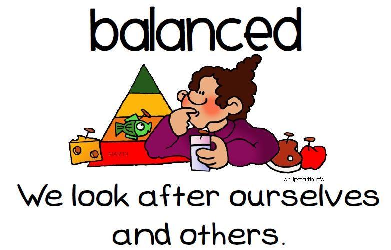 balanced ib learner profile characteristics