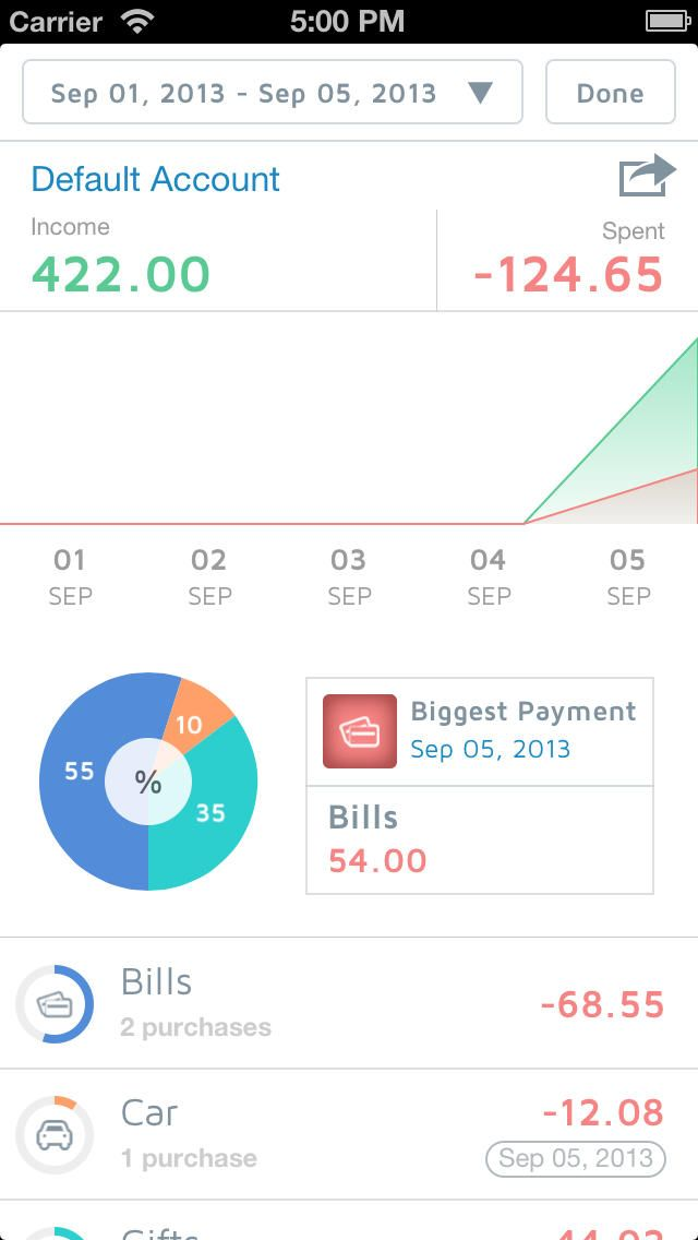 cost is the most simple elegant fast money tracking app for