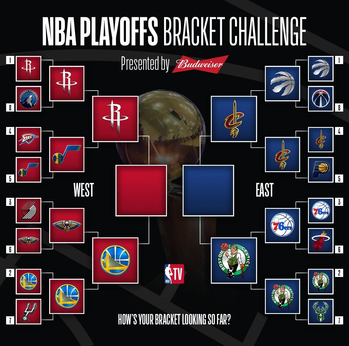 Twitter Nba Playoffs Bracket Challenge Nba Playoff Bracket