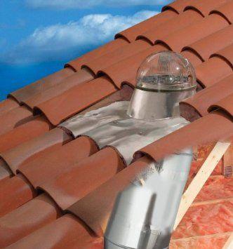 Tubular Skylights Skylight Roof