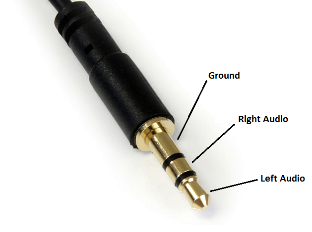 Mini Audio Jack Wiring Diagram For Further Mini Jack Connector