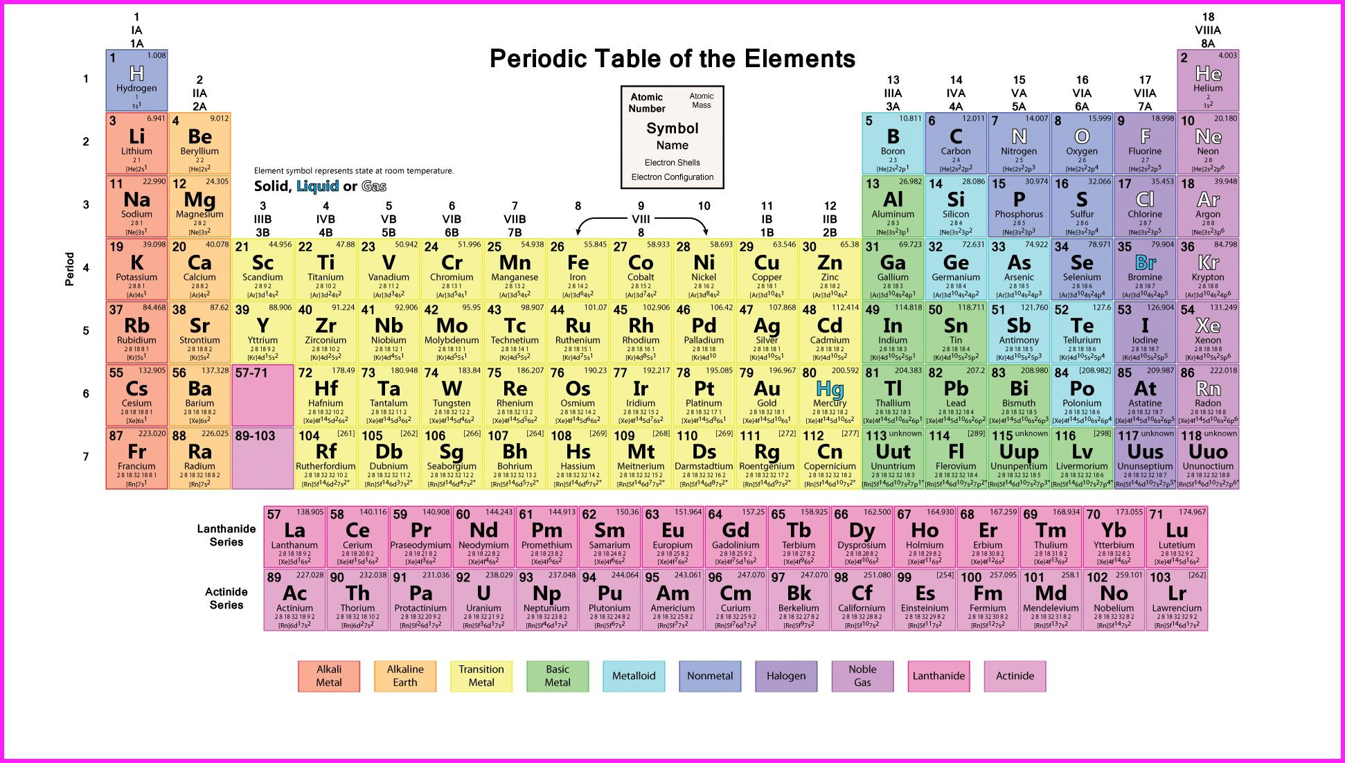 Periodic table wallpaper 1920x1080 periodic table wallpaper this printable color periodic table chart is colored to separate by element groups each cell contains the elements atomic number symbol name and mass biocorpaavc