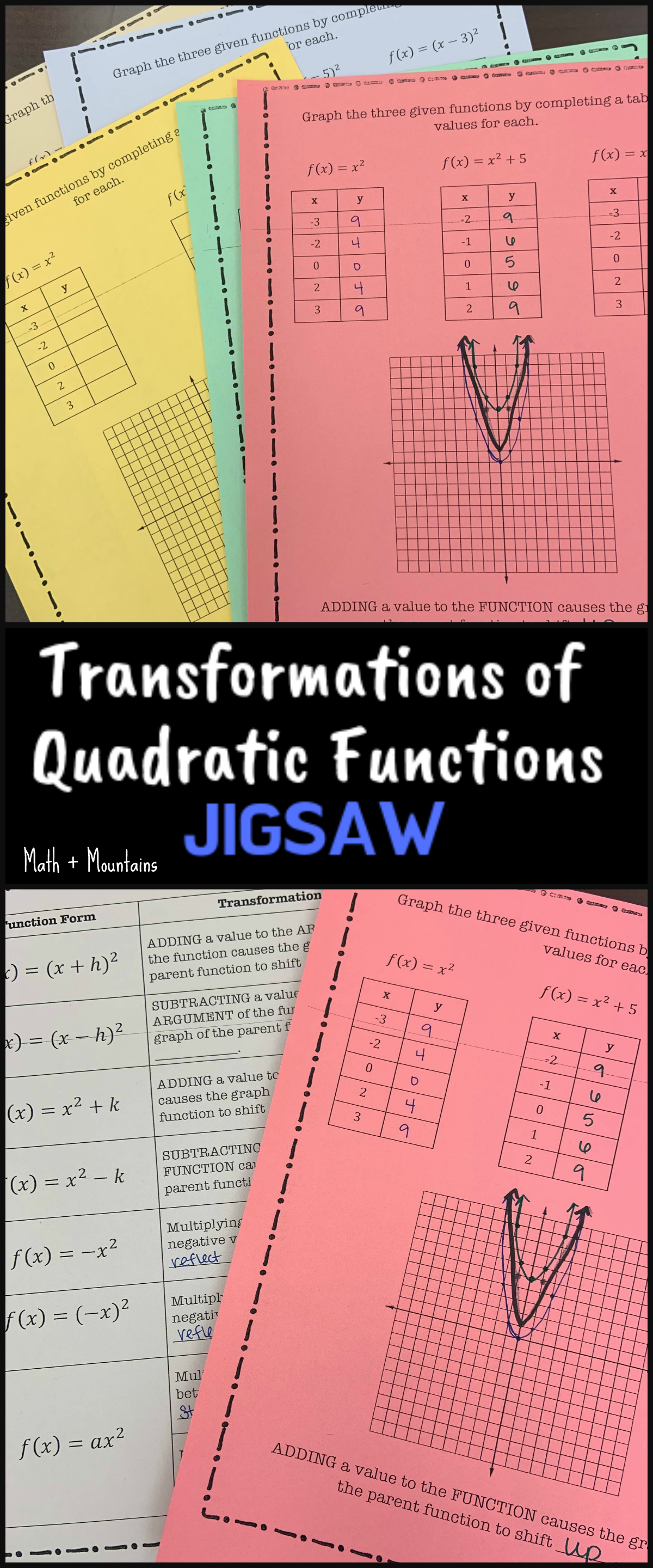 Transformations Of Quadratic Functions Jigsaw Activity