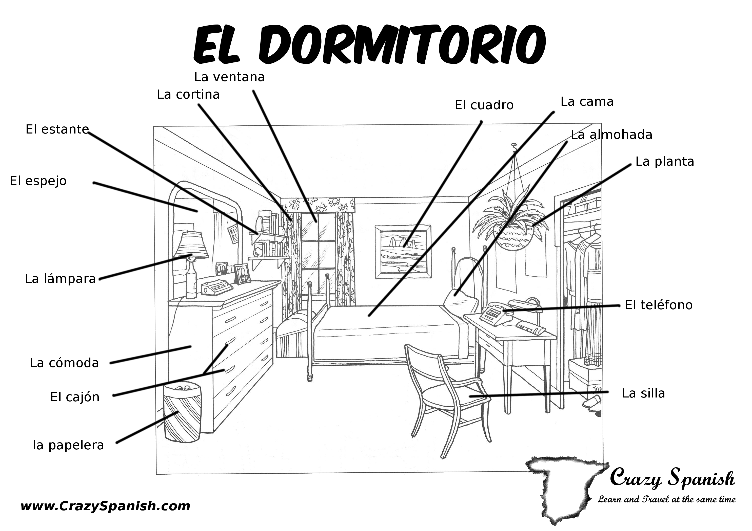 El Dormitorio Learn Spanish Vocabulary For The Bedroom Print It