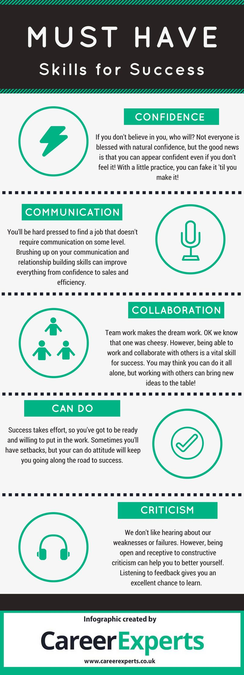 INFOGRAPHIC Top 5 skills for success in any job Career