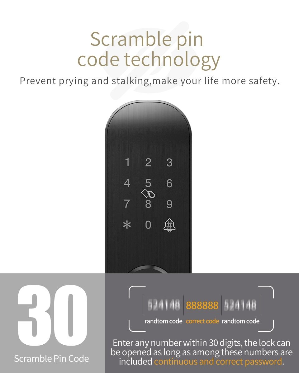 Biometric Security Intelligent Lock With Wifi App For Homes Hotels Offices Etc In 2020 Biometric Security Wifi Biometrics