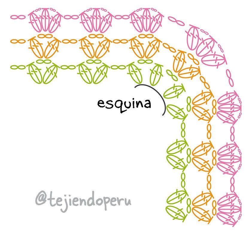 Manta con ramas y pompones tejida a crochet | patrones y puntadas ...