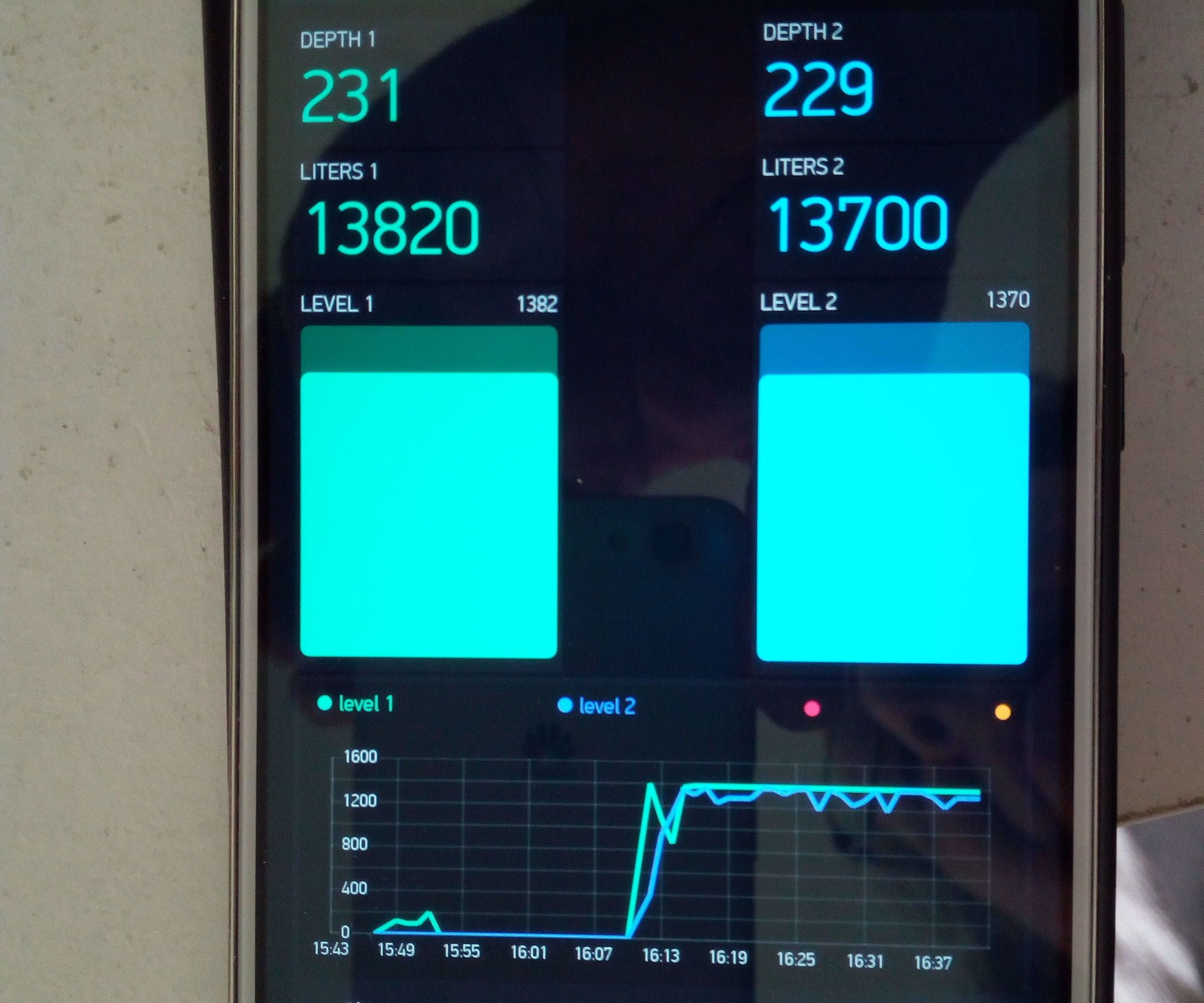 Water Tank Levels By Wifi On Your Phone Water Tank Iot Projects