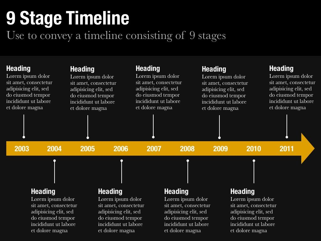 timeline template microsoft word wwwimgkidcom the
