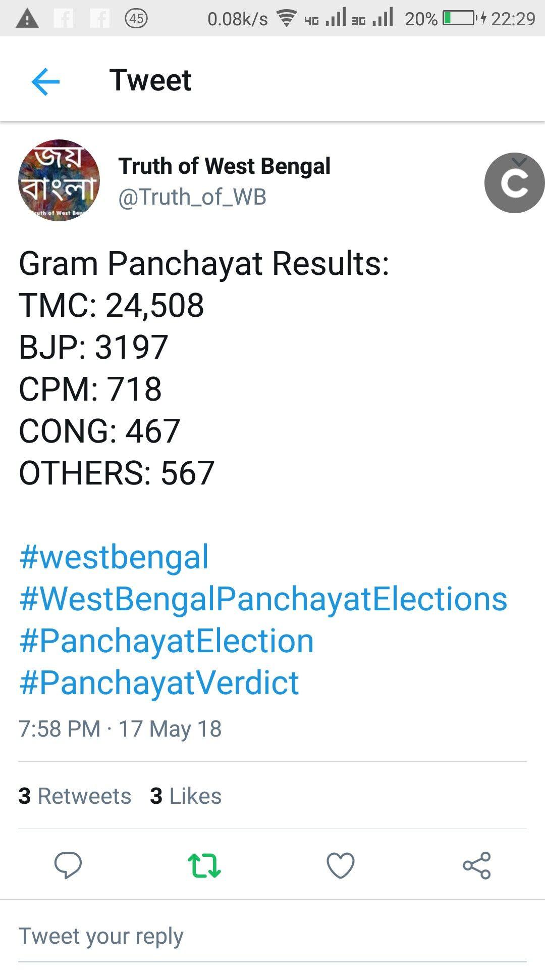 Pin By Vikas Sood On Politics West Bengal Gram Panchayat Politics