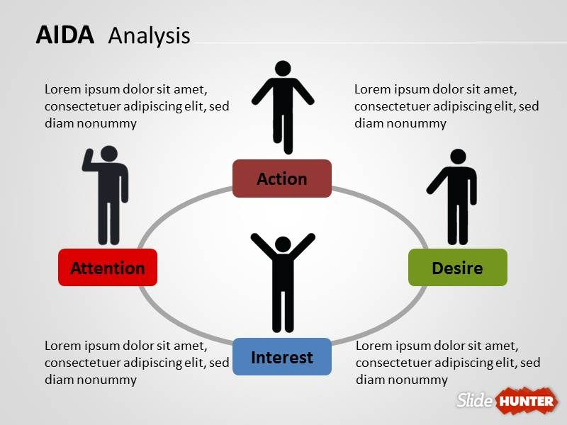 Aida model study purpose only pinterest writing services free aida powerpoint template with aida design for powerpoint presentations toneelgroepblik Image collections