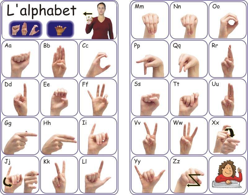 Häufig La langue des signes - La surdité lisez http://docplayer.fr/240830  KA04