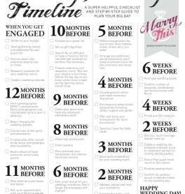 Wedding Budget Checklist Pdf New Awesome Guide To Planning Congratulations Youre Engaged