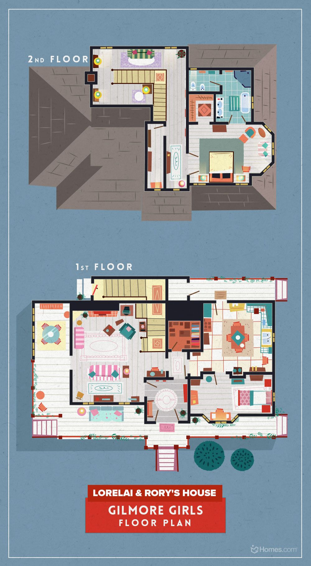 8 Home Floor Plans From Cult TV Shows