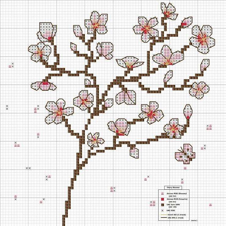 Cherry Blossoms Cross Stitch Tree Cross Stitch Flowers Floral Cross Stitch