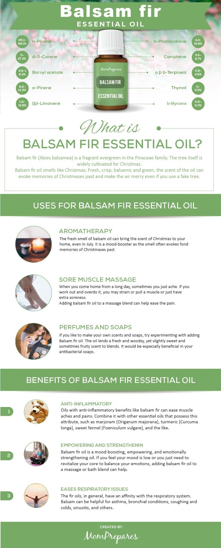 Balsam Fir Essential Oil - The Complete Uses and Benefits Guide