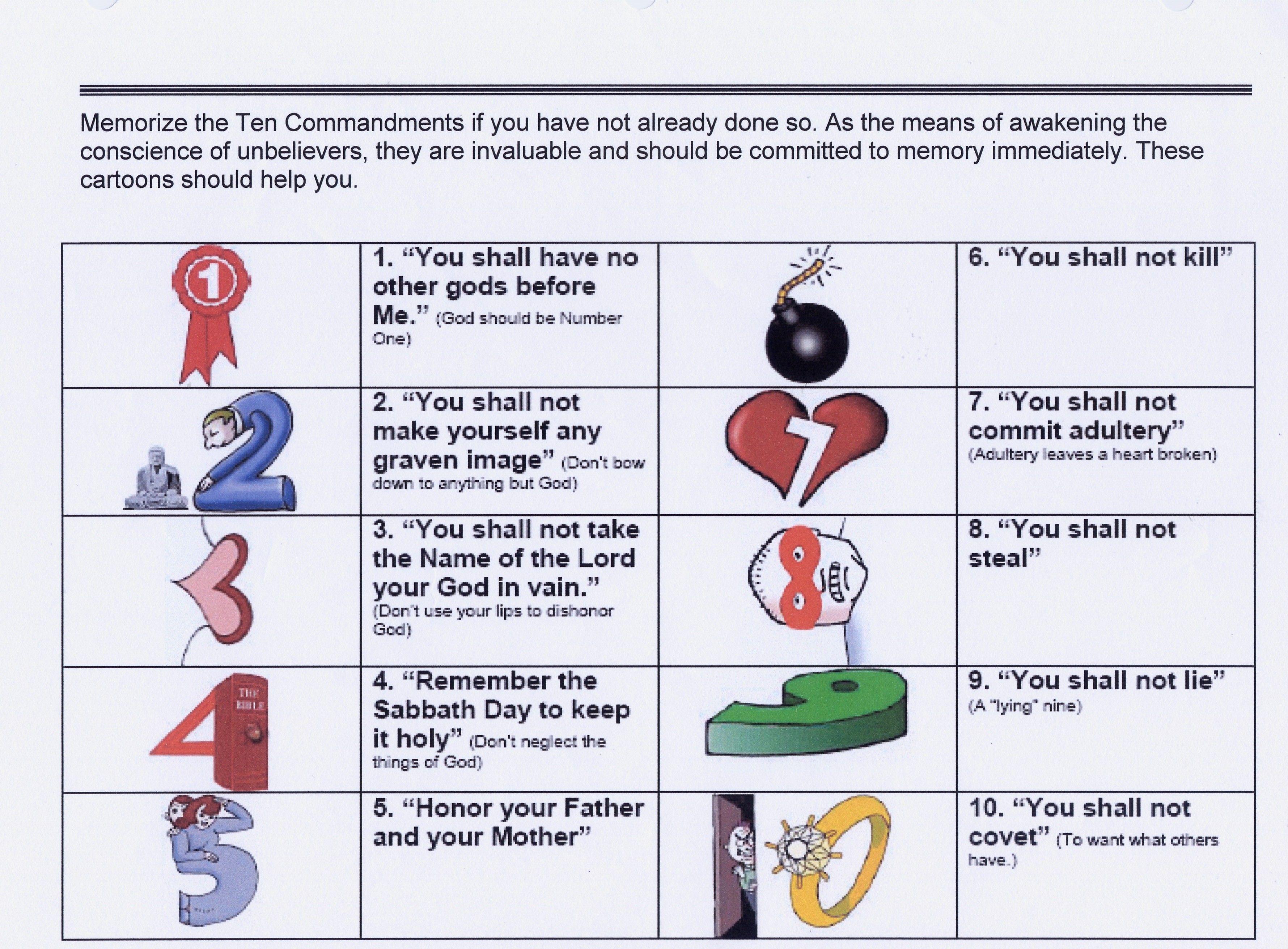 Ten Commandments List Printable