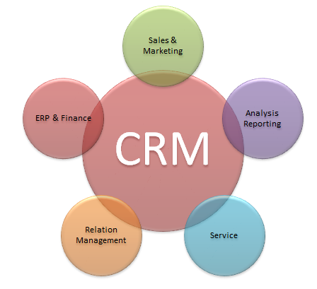 careers in customer service management