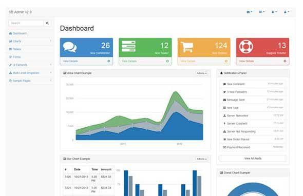 20 Free Admin Dashboard Templates Free Dashboard Templates Dashboard Template Bootstrap Template