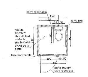 Toilettes solution cwatupe manolo bar pinterest for Porte wc pmr
