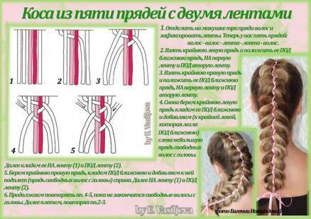 Плетение волос с лентой схема фото
