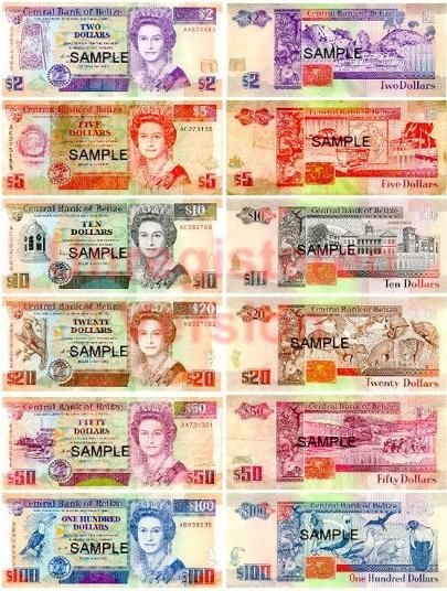Balize Currency Belize Dollar Guide Your To